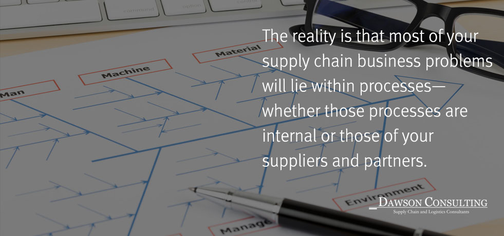 Supply Chain Technology Process